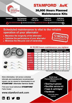 Planned Maintenance Kit 2019